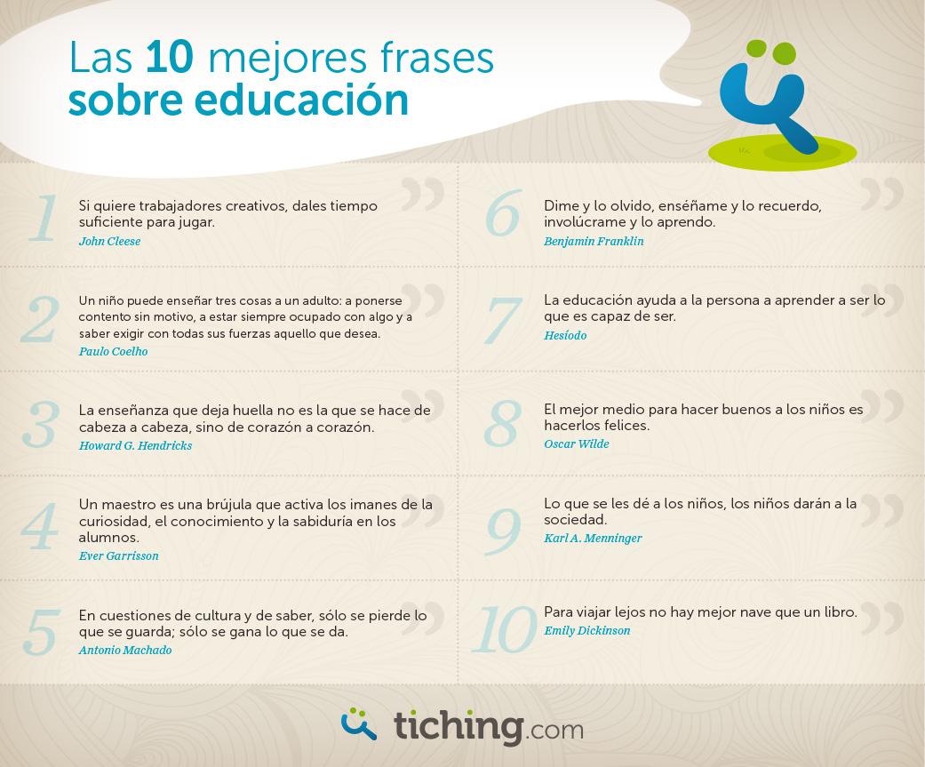 Escuela Alternativa Nuestro Blog De Español