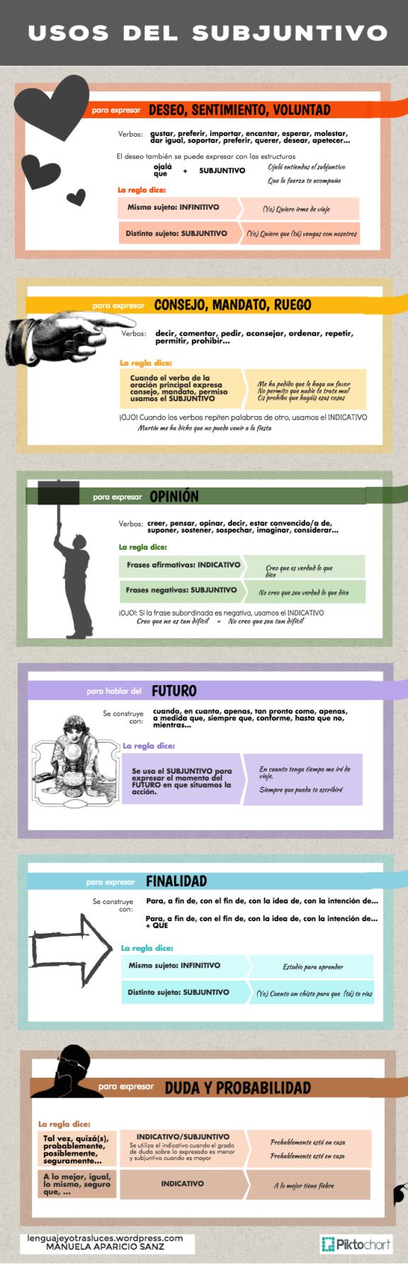 subjuntivo-uso3