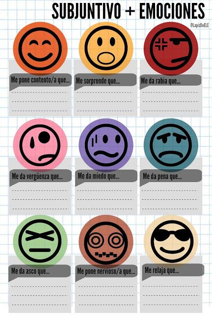subjuntivo-emociones