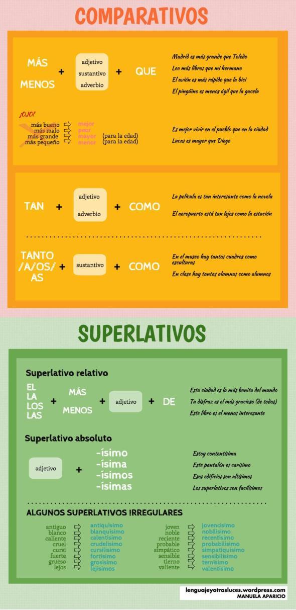 comparativos-y-superlativos-1