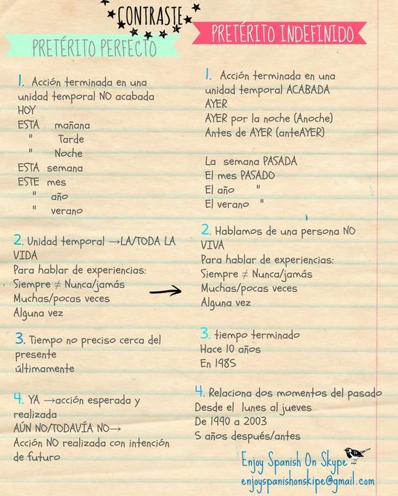 preteritos (1)